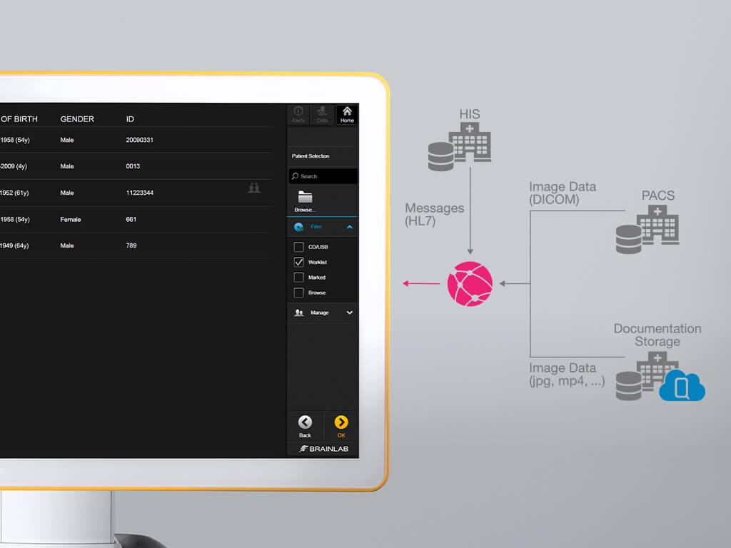Curve – automatische Erstellung von Patienten-Worklists